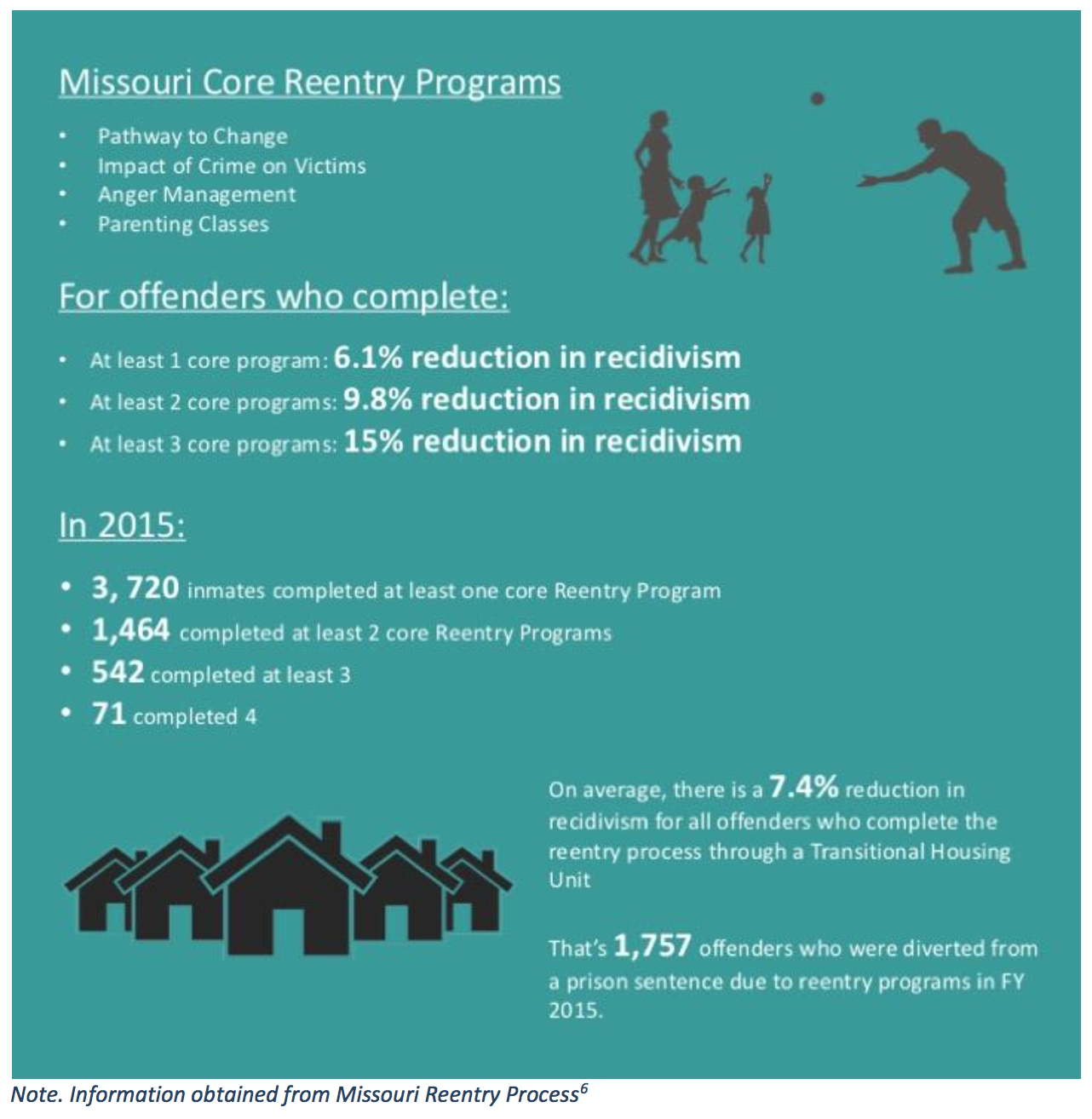 Missouri Reentry Process Finding The Right Path For Returning Citizens